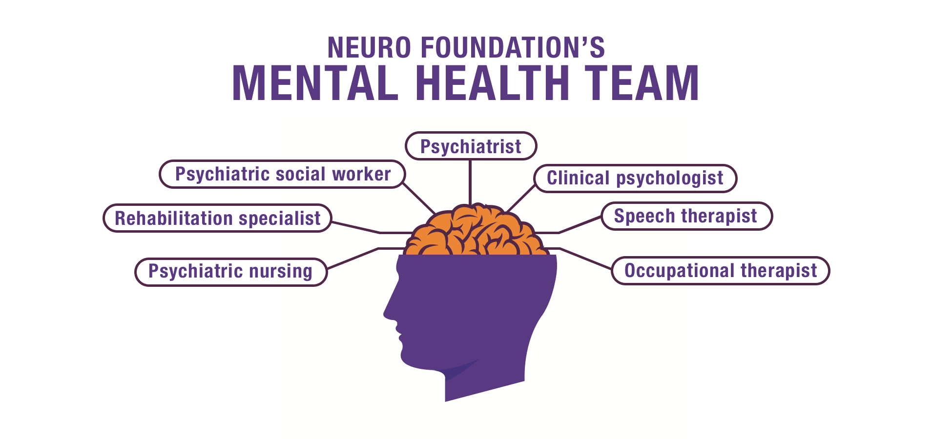 Mental Health Team